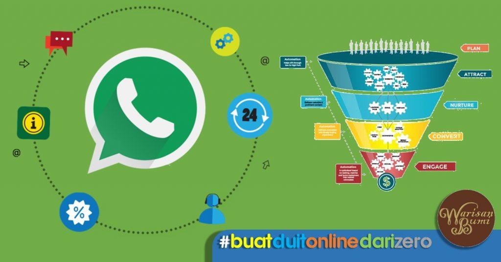 20180809 Contoh Sales Funnel Menggunakan Whatsapp Sahaja